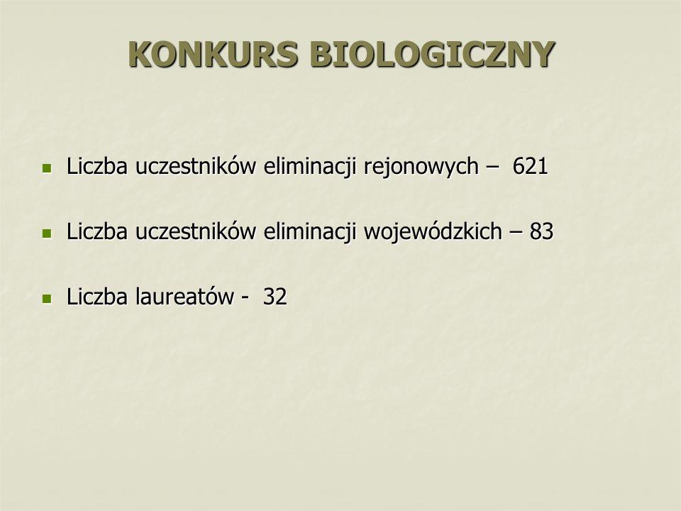 Liczba uczestników eliminacji rejonowych – 621 Liczba uczestników eliminacji rejonowych – 621 Liczba uczestników eliminacji wojewódzkich – 83 Liczba u