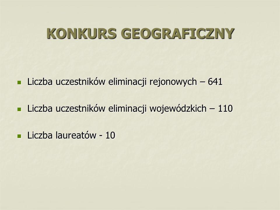 Liczba uczestników eliminacji rejonowych – 641 Liczba uczestników eliminacji rejonowych – 641 Liczba uczestników eliminacji wojewódzkich – 110 Liczba