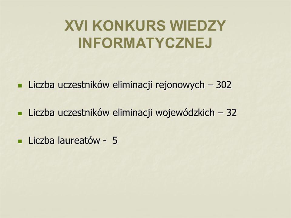 Liczba uczestników eliminacji rejonowych – 302 Liczba uczestników eliminacji rejonowych – 302 Liczba uczestników eliminacji wojewódzkich – 32 Liczba u