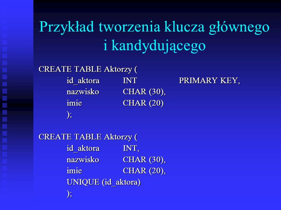 Przykład tworzenia klucza głównego i kandydującego CREATE TABLE Aktorzy ( id_aktora INT PRIMARY KEY, nazwisko CHAR (30), imie CHAR (20) ); CREATE TABL