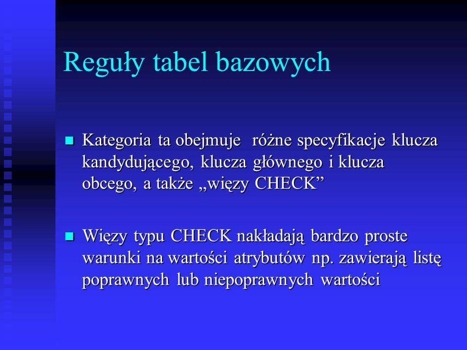 Reguły tabel bazowych Kategoria ta obejmuje różne specyfikacje klucza kandydującego, klucza głównego i klucza obcego, a także więzy CHECK Kategoria ta