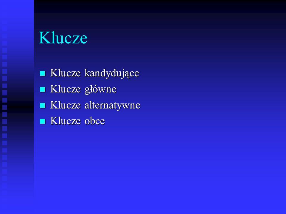 Klucze Klucze kandydujące Klucze główne Klucze alternatywne Klucze obce