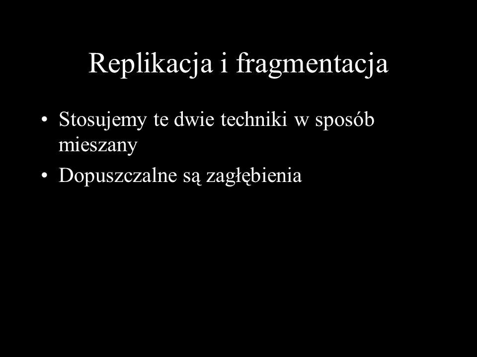 Replikacja i fragmentacja Stosujemy te dwie techniki w sposób mieszany Dopuszczalne są zagłębienia