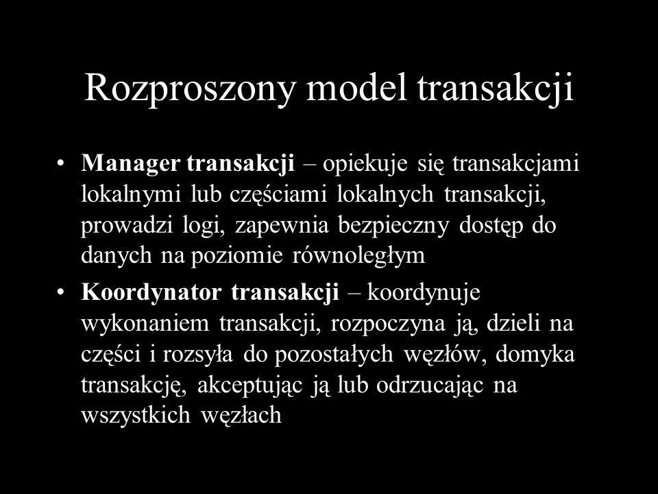 Rozproszony model transakcji Manager transakcji – opiekuje się transakcjami lokalnymi lub częściami lokalnych transakcji, prowadzi logi, zapewnia bezp