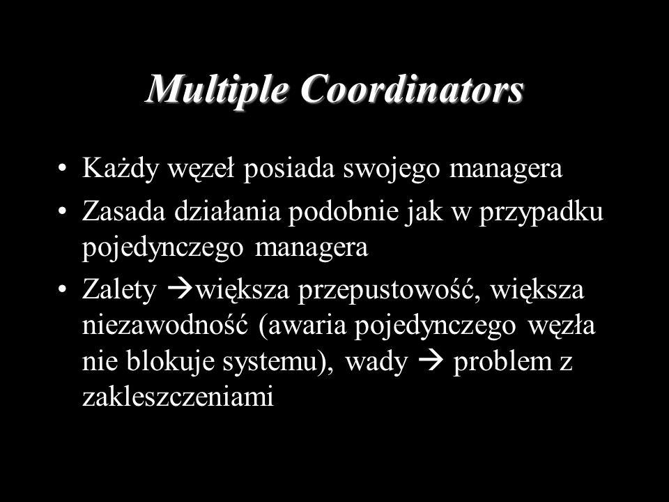 Multiple Coordinators Każdy węzeł posiada swojego managera Zasada działania podobnie jak w przypadku pojedynczego managera Zalety większa przepustowoś