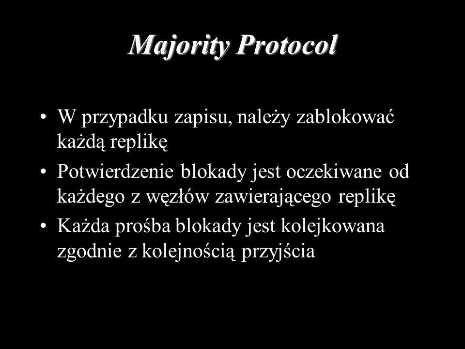 Majority Protocol W przypadku zapisu, należy zablokować każdą replikę Potwierdzenie blokady jest oczekiwane od każdego z węzłów zawierającego replikę
