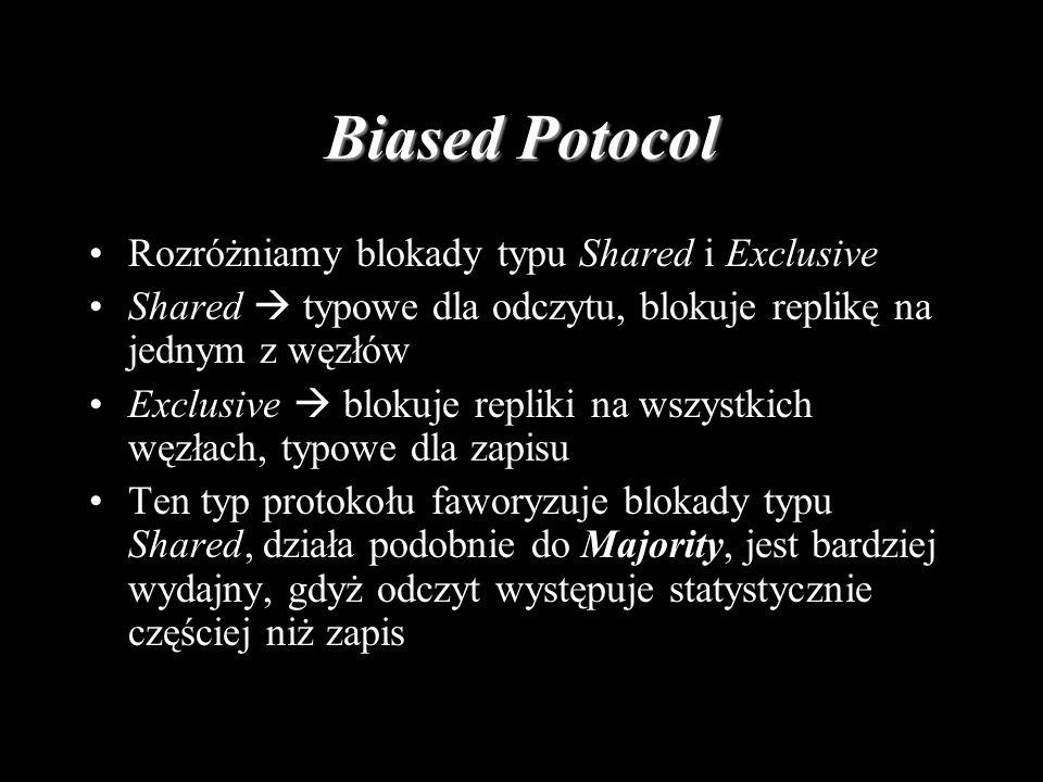 Biased Potocol Rozróżniamy blokady typu Shared i Exclusive Shared typowe dla odczytu, blokuje replikę na jednym z węzłów Exclusive blokuje repliki na