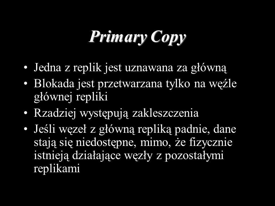 Primary Copy Jedna z replik jest uznawana za główną Blokada jest przetwarzana tylko na węźle głównej repliki Rzadziej występują zakleszczenia Jeśli wę