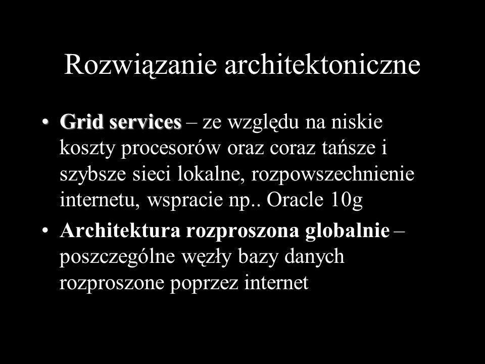 Rozwiązanie architektoniczne Grid servicesGrid services – ze względu na niskie koszty procesorów oraz coraz tańsze i szybsze sieci lokalne, rozpowszec