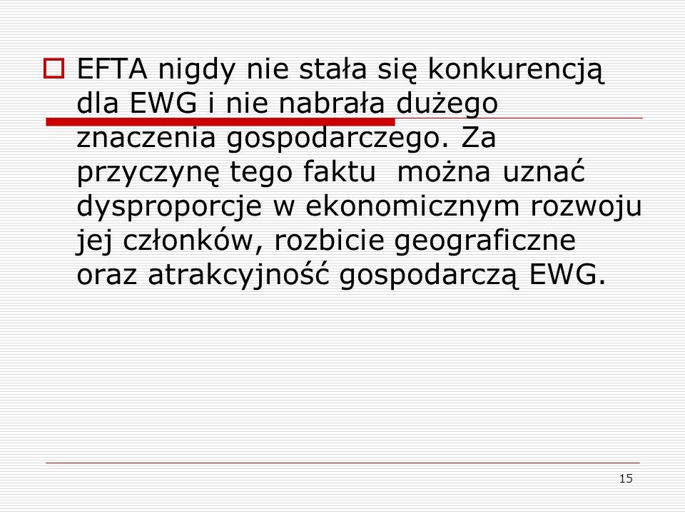 15 EFTA nigdy nie stała się konkurencją dla EWG i nie nabrała dużego znaczenia gospodarczego. Za przyczynę tego faktu można uznać dysproporcje w ekono