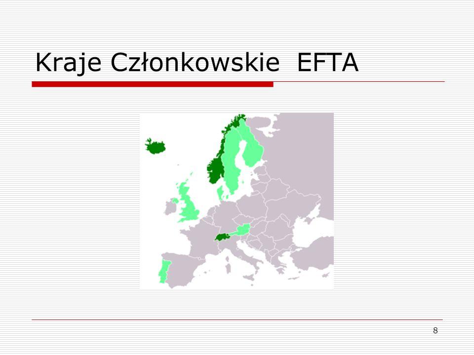 8 Kraje Członkowskie EFTA