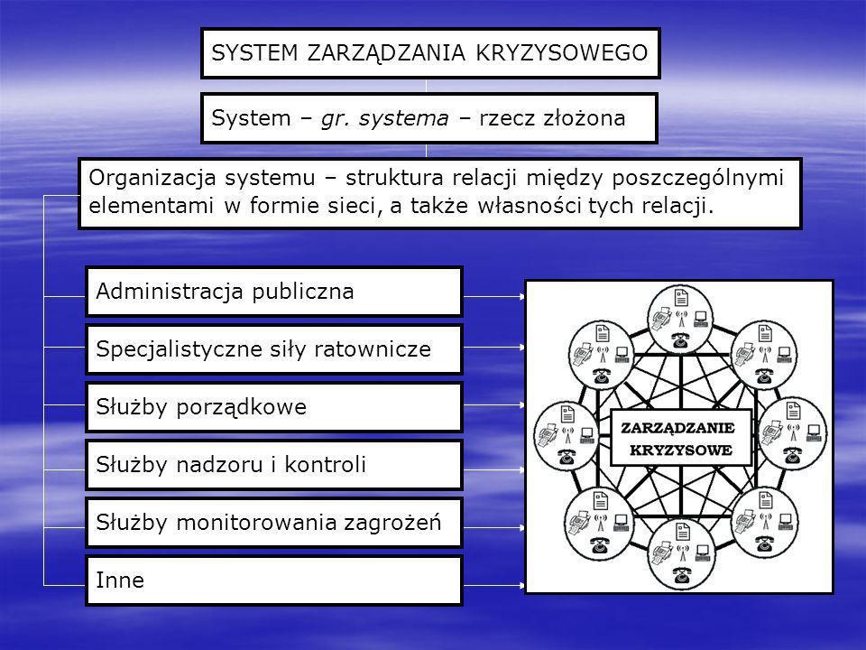 SYSTEM ZARZĄDZANIA KRYZYSOWEGO System – gr. systema – rzecz złożona Organizacja systemu – struktura relacji między poszczególnymi elementami w formie