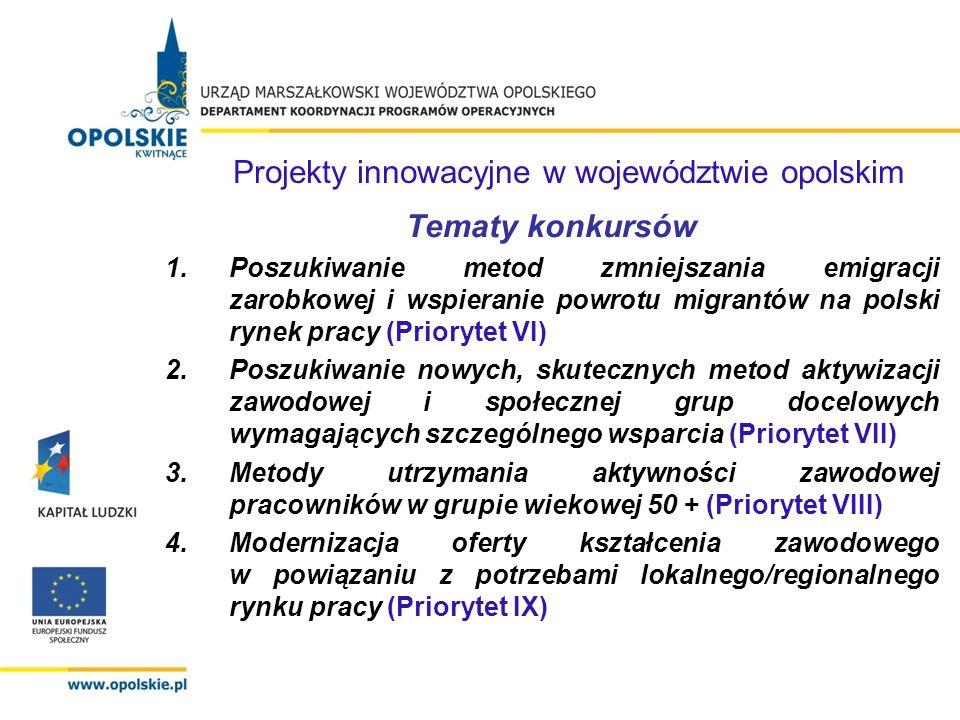 Tematy konkursów 1.Poszukiwanie metod zmniejszania emigracji zarobkowej i wspieranie powrotu migrantów na polski rynek pracy (Priorytet VI) 2.Poszukiwanie nowych, skutecznych metod aktywizacji zawodowej i społecznej grup docelowych wymagających szczególnego wsparcia (Priorytet VII) 3.Metody utrzymania aktywności zawodowej pracowników w grupie wiekowej 50 + (Priorytet VIII) 4.Modernizacja oferty kształcenia zawodowego w powiązaniu z potrzebami lokalnego/regionalnego rynku pracy (Priorytet IX) Projekty innowacyjne w województwie opolskim