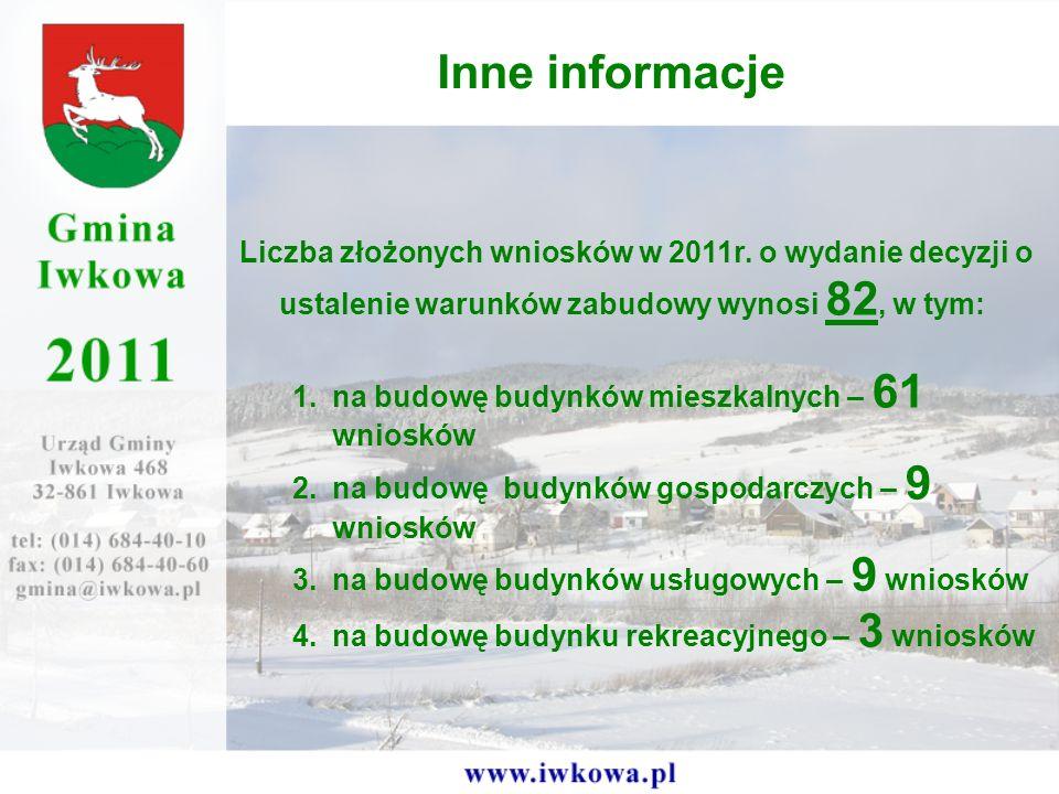 Liczba złożonych wniosków w 2011r.