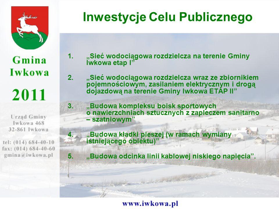 Inwestycje Celu Publicznego 1.Sieć wodociągowa rozdzielcza na terenie Gminy Iwkowa etap I 2.Sieć wodociągowa rozdzielcza wraz ze zbiornikiem pojemnościowym, zasilaniem elektrycznym i drogą dojazdową na terenie Gminy Iwkowa ETAP II 3.Budowa kompleksu boisk sportowych o nawierzchniach sztucznych z zapleczem sanitarno – szatniowym 4.Budowa kładki pieszej (w ramach wymiany istniejącego obiektu) 5.Budowa odcinka linii kablowej niskiego napięcia.