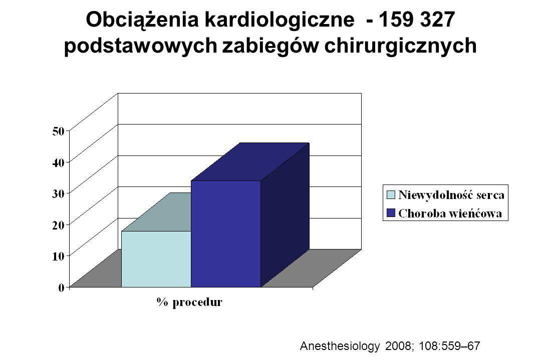 Obciążenia kardiologiczne - 159 327 podstawowych zabiegów chirurgicznych Anesthesiology 2008; 108:559–67