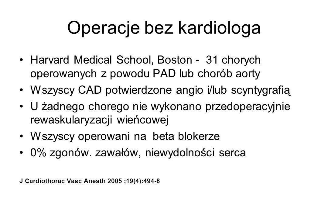 Operacje bez kardiologa Harvard Medical School, Boston - 31 chorych operowanych z powodu PAD lub chorób aorty Wszyscy CAD potwierdzone angio i/lub scyntygrafią U żadnego chorego nie wykonano przedoperacyjnie rewaskularyzacji wieńcowej Wszyscy operowani na beta blokerze 0% zgonów.