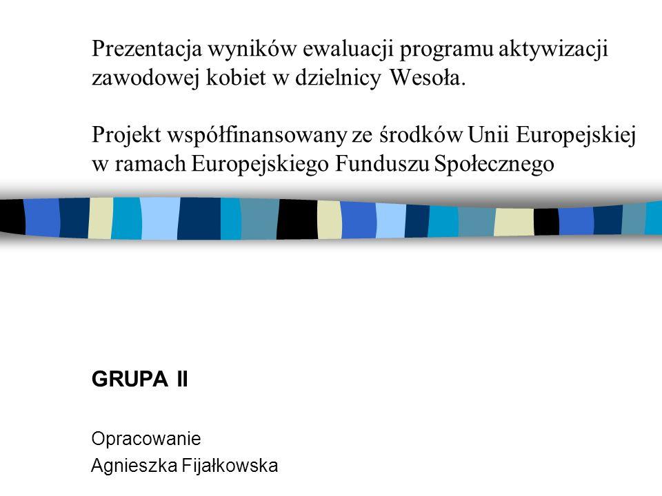 Prezentacja wyników ewaluacji programu aktywizacji zawodowej kobiet w dzielnicy Wesoła.