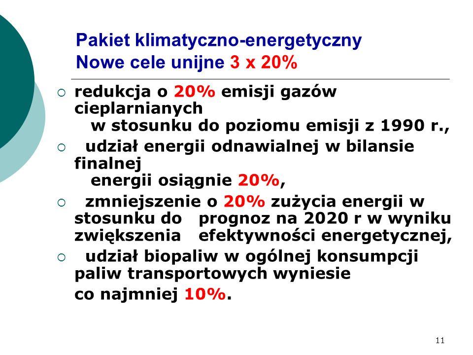 11 Pakiet klimatyczno-energetyczny Nowe cele unijne 3 x 20% redukcja o 20% emisji gazów cieplarnianych w stosunku do poziomu emisji z 1990 r., udział