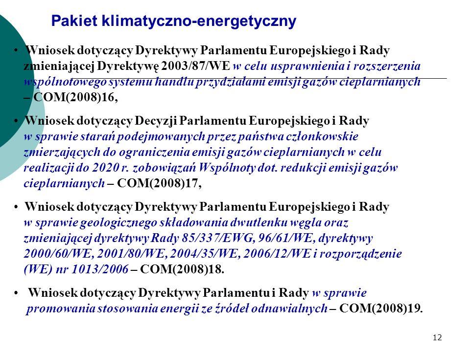 12 Pakiet klimatyczno-energetyczny Wniosek dotyczący Dyrektywy Parlamentu Europejskiego i Rady zmieniającej Dyrektywę 2003/87/WE w celu usprawnienia i