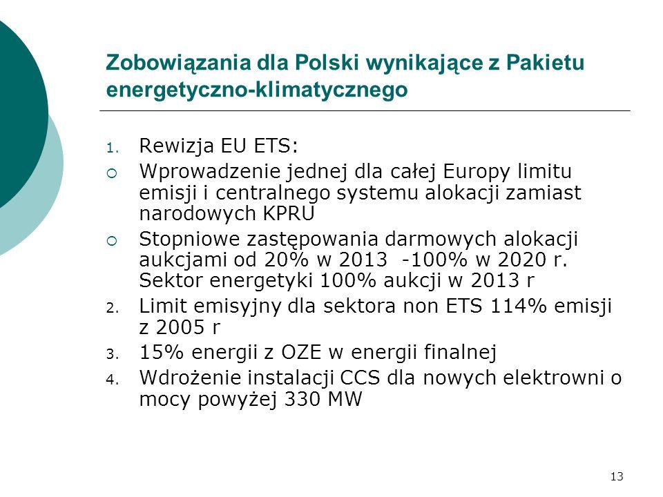 13 Zobowiązania dla Polski wynikające z Pakietu energetyczno-klimatycznego 1. Rewizja EU ETS: Wprowadzenie jednej dla całej Europy limitu emisji i cen