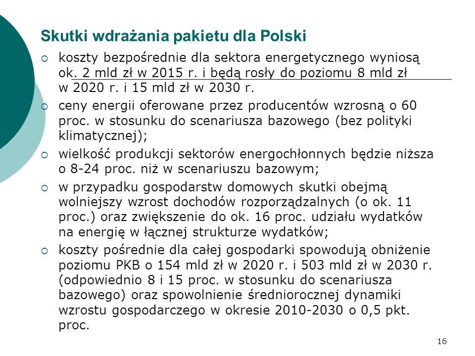 16 Skutki wdrażania pakietu dla Polski koszty bezpośrednie dla sektora energetycznego wyniosą ok. 2 mld zł w 2015 r. i będą rosły do poziomu 8 mld zł