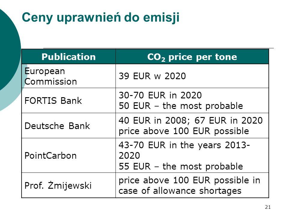 21 Ceny uprawnień do emisji PublicationCO 2 price per tone European Commission 39 EUR w 2020 FORTIS Bank 30-70 EUR in 2020 50 EUR – the most probable