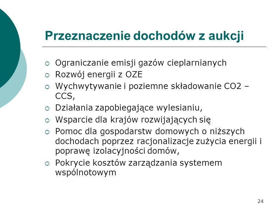 24 Przeznaczenie dochodów z aukcji Ograniczanie emisji gazów cieplarnianych Rozwój energii z OZE Wychwytywanie i poziemne składowanie CO2 – CCS, Dział