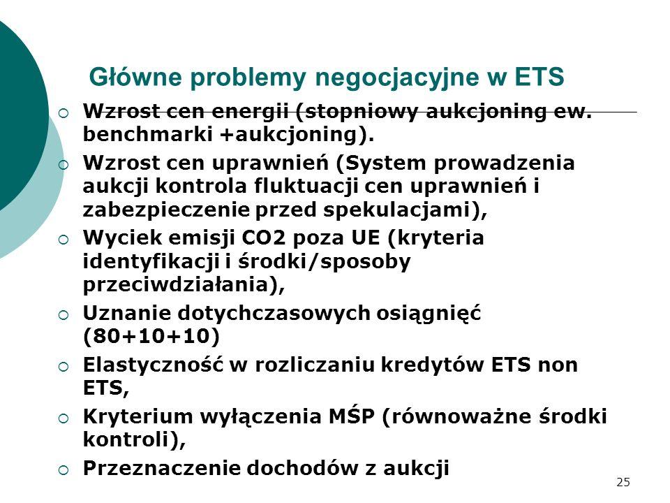 25 Główne problemy negocjacyjne w ETS Wzrost cen energii (stopniowy aukcjoning ew. benchmarki +aukcjoning). Wzrost cen uprawnień (System prowadzenia a