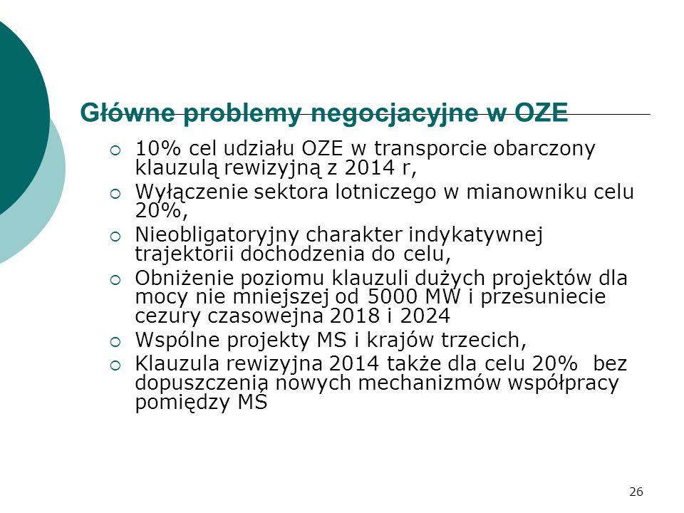 26 Główne problemy negocjacyjne w OZE 10% cel udziału OZE w transporcie obarczony klauzulą rewizyjną z 2014 r, Wyłączenie sektora lotniczego w mianown