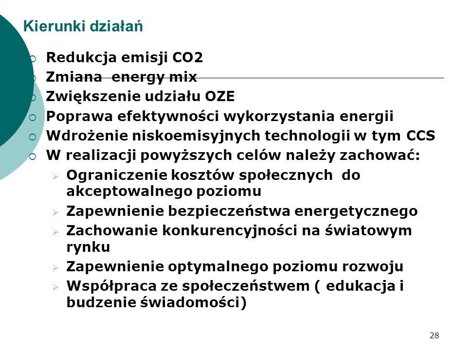28 Kierunki działań Redukcja emisji CO2 Zmiana energy mix Zwiększenie udziału OZE Poprawa efektywności wykorzystania energii Wdrożenie niskoemisyjnych