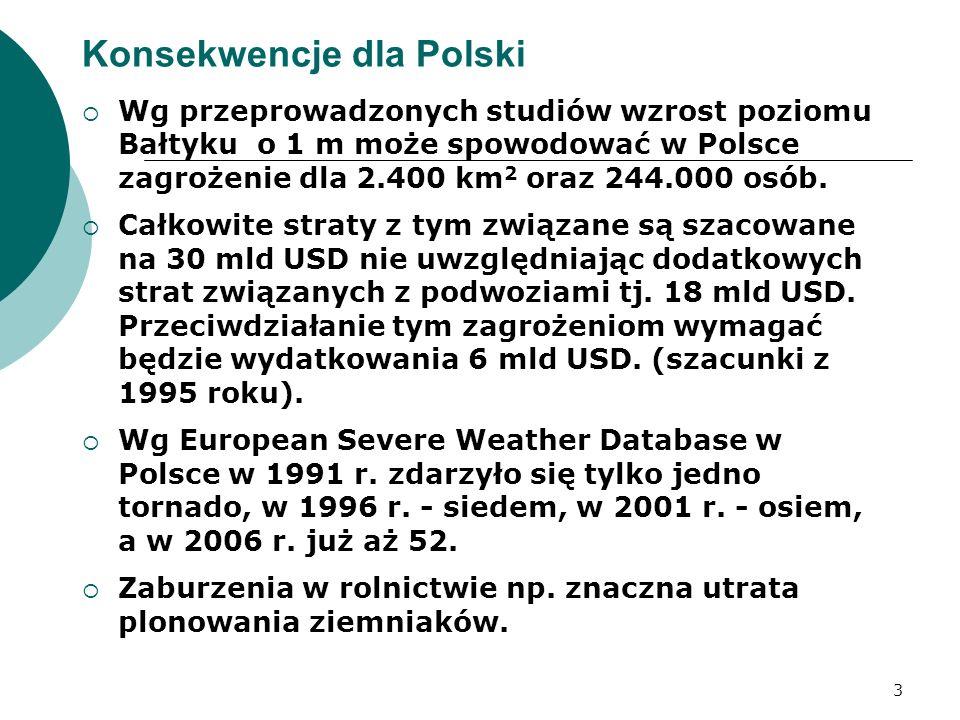 3 Konsekwencje dla Polski Wg przeprowadzonych studiów wzrost poziomu Bałtyku o 1 m może spowodować w Polsce zagrożenie dla 2.400 km 2 oraz 244.000 osó