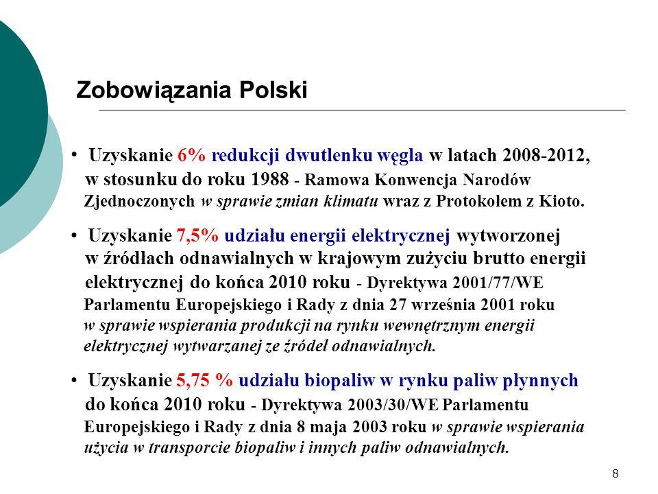 8 Zobowiązania Polski Uzyskanie 6% redukcji dwutlenku węgla w latach 2008-2012, w stosunku do roku 1988 - Ramowa Konwencja Narodów Zjednoczonych w spr