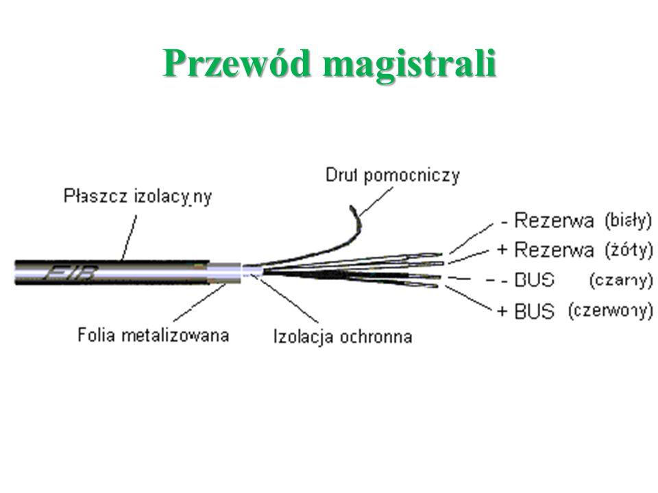 Przewód magistrali