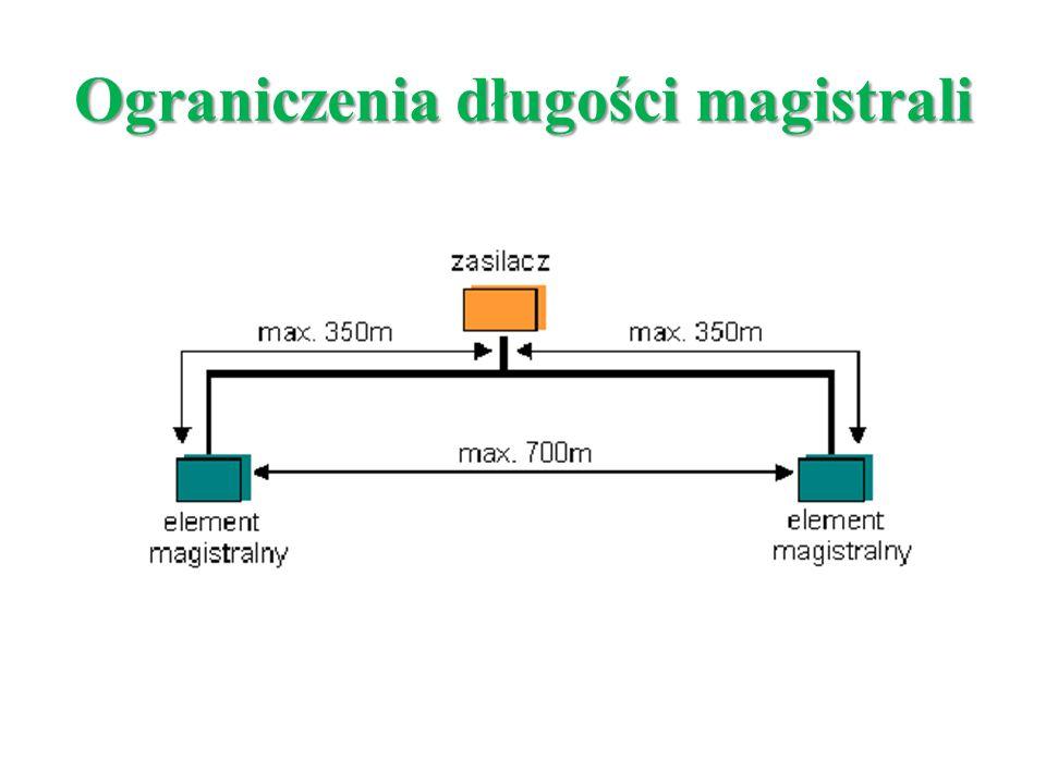 Ograniczenia długości magistrali