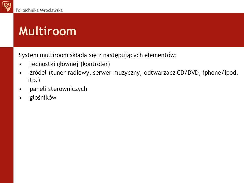 Multiroom System multiroom składa się z następujących elementów: jednostki głównej (kontroler) źródeł (tuner radiowy, serwer muzyczny, odtwarzacz CD/D