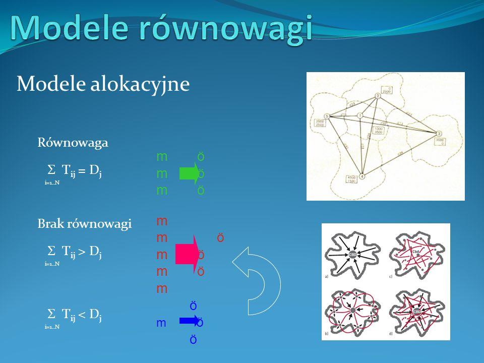 Modele alokacyjne m ö m m ö m ö m ö ö Równowaga T ij = D j i=1..N Brak równowagi T ij > D j i=1..N T ij < D j i=1..N