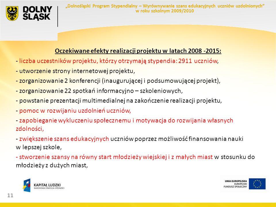 11 Oczekiwane efekty realizacji projektu w latach 2008 -2015: - liczba uczestników projektu, którzy otrzymają stypendia: 2911 uczniów, - utworzenie strony internetowej projektu, - zorganizowanie 2 konferencji (inaugurującej i podsumowującej projekt), - zorganizowanie 22 spotkań informacyjno – szkoleniowych, - powstanie prezentacji multimedialnej na zakończenie realizacji projektu, - pomoc w rozwijaniu uzdolnień uczniów, - zapobieganie wykluczeniu społecznemu i motywacja do rozwijania własnych zdolności, - zwiększenie szans edukacyjnych uczniów poprzez możliwość finansowania nauki w lepszej szkole, - stworzenie szansy na równy start młodzieży wiejskiej i z małych miast w stosunku do młodzieży z dużych miast,