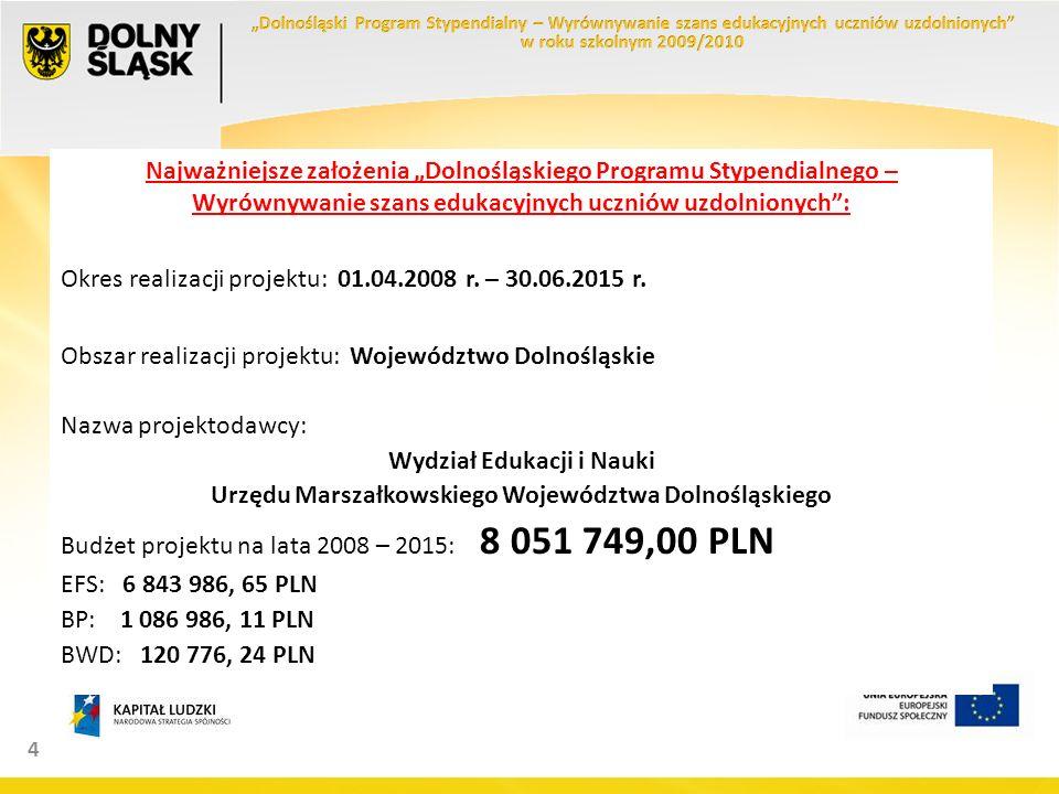 4 Najważniejsze założenia Dolnośląskiego Programu Stypendialnego – Wyrównywanie szans edukacyjnych uczniów uzdolnionych: Okres realizacji projektu: 01.04.2008 r.