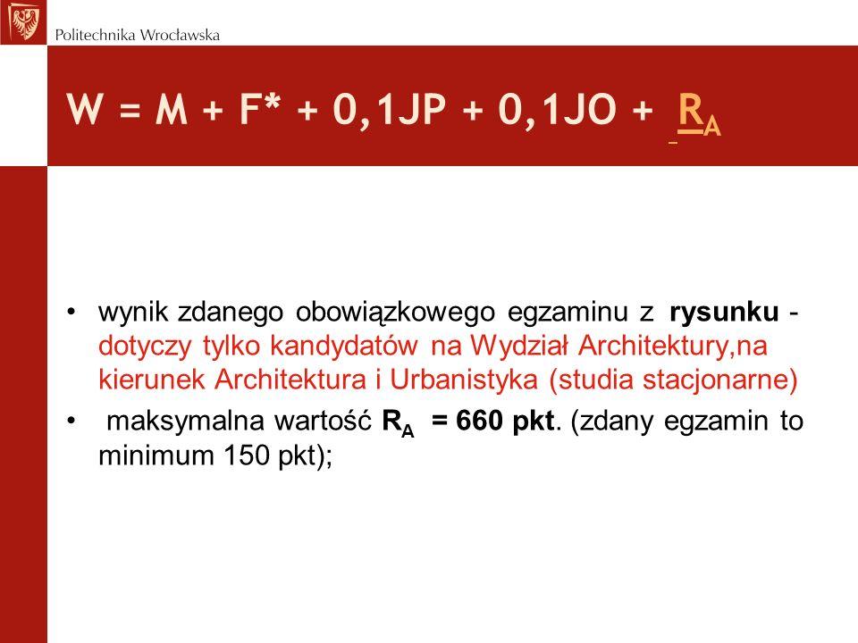 W = M + F* + 0,1JP + 0,1JO + R A wynik zdanego obowiązkowego egzaminu z rysunku - dotyczy tylko kandydatów na Wydział Architektury,na kierunek Archite