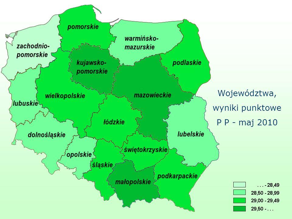 Województwa, wyniki punktowe P P - maj 2010