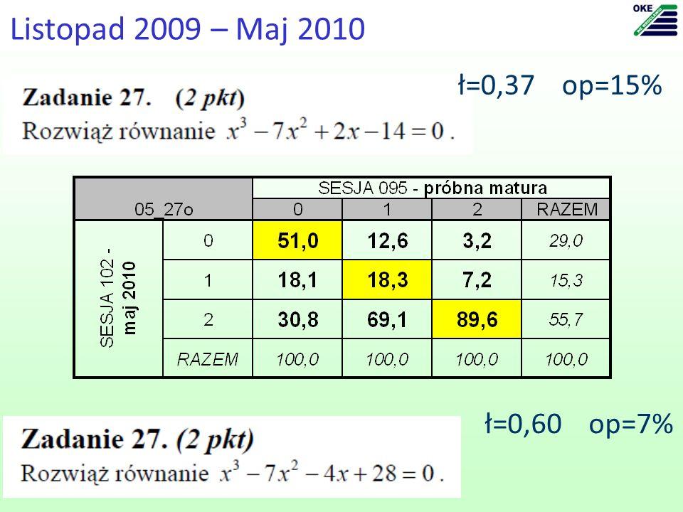 Listopad 2009 – Maj 2010 ł=0,37 op=15% ł=0,60 op=7%
