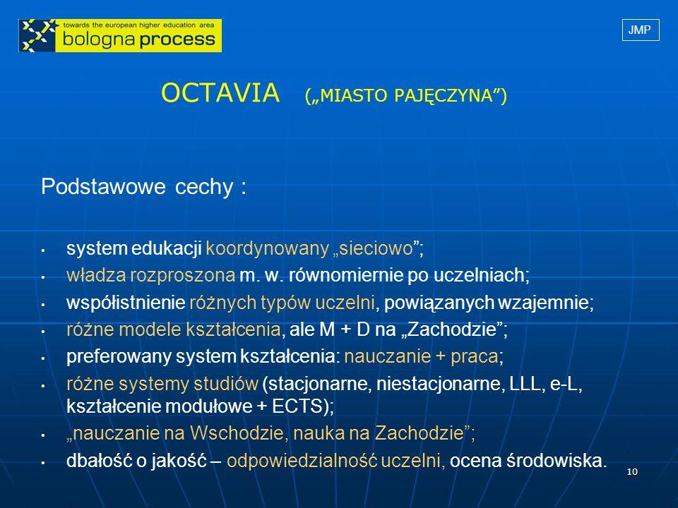 10 OCTAVIA (MIASTO PAJĘCZYNA) Podstawowe cechy : system edukacji koordynowany sieciowo; władza rozproszona m. w. równomiernie po uczelniach; współistn