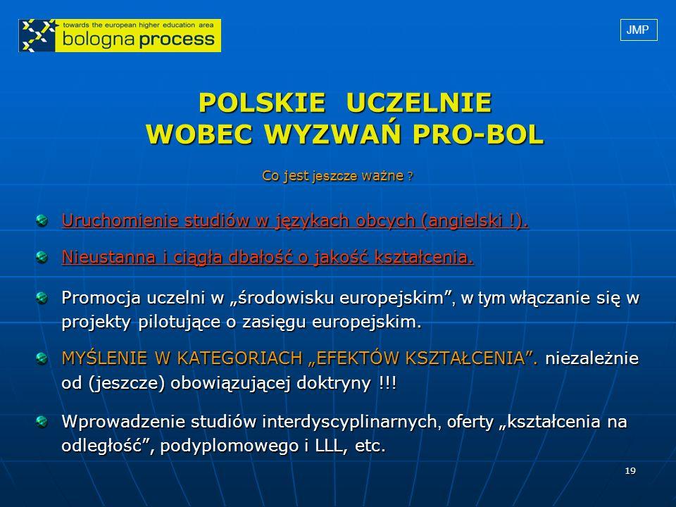 19 POLSKIE UCZELNIE WOBEC WYZWAŃ PRO-BOL Co jest jeszcze ważne ? Uruchomienie studiów w językach obcych (angielski !). Nieustanna i ciągła dbałość o j