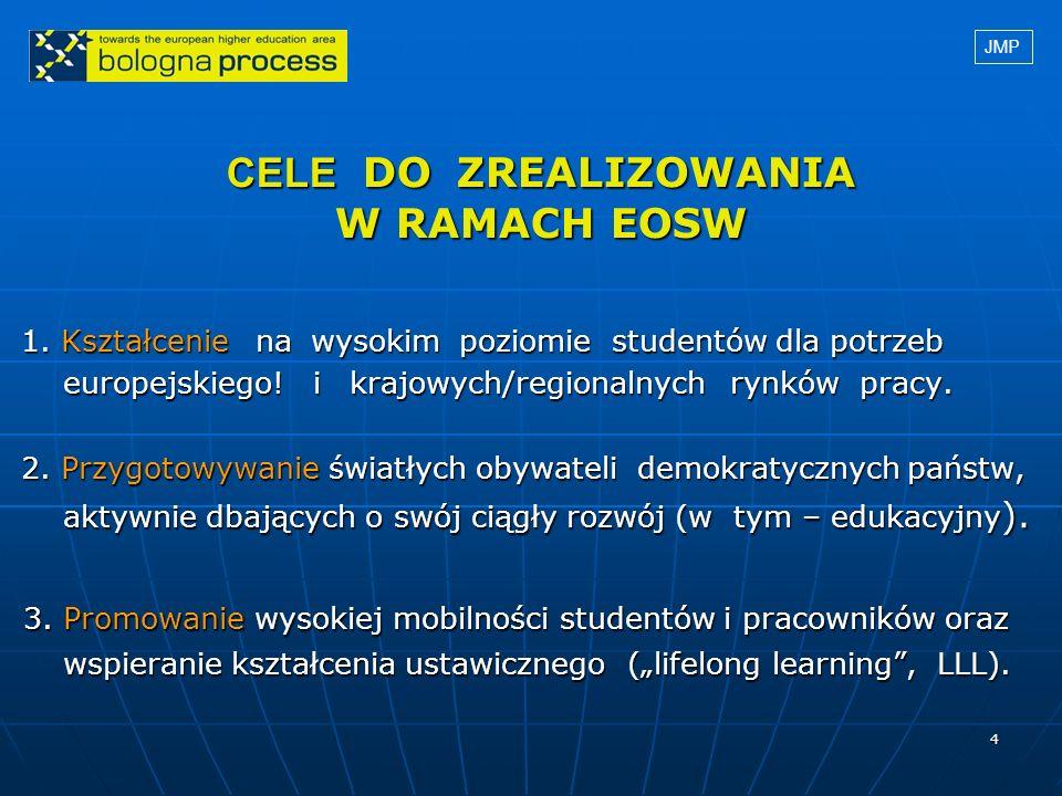 4 CELE DO ZREALIZOWANIA W RAMACH EOSW CELE DO ZREALIZOWANIA W RAMACH EOSW 1. Kształcenie na wysokim poziomie studentów dla potrzeb 1. Kształcenie na w