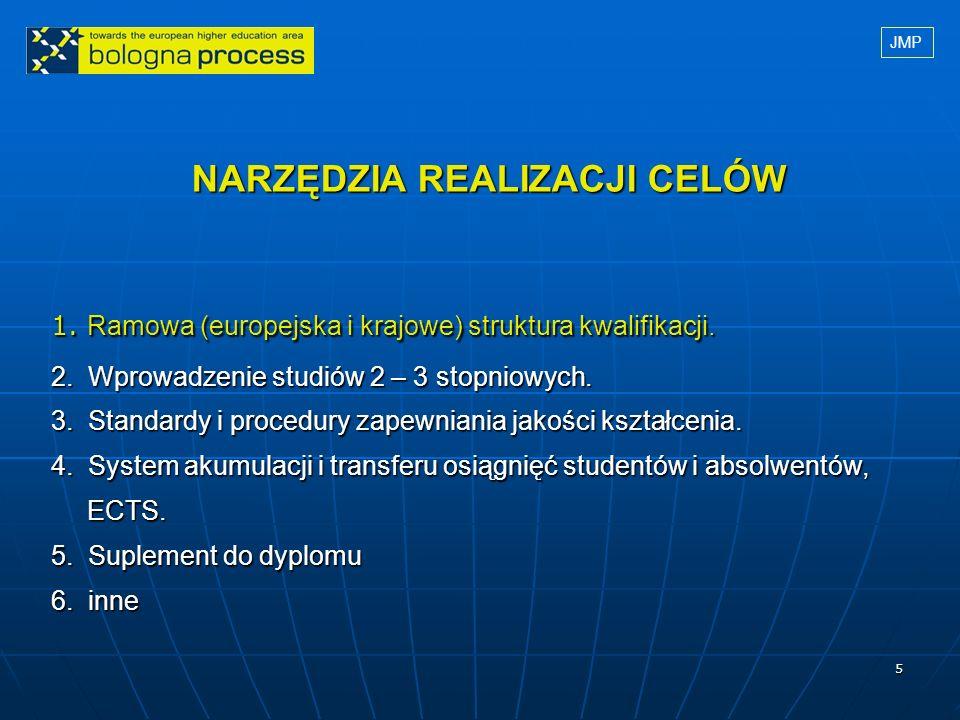 5 NARZĘDZIA REALIZACJI CELÓW NARZĘDZIA REALIZACJI CELÓW 1. Ramowa (europejska i krajowe) struktura kwalifikacji. 1. Ramowa (europejska i krajowe) stru