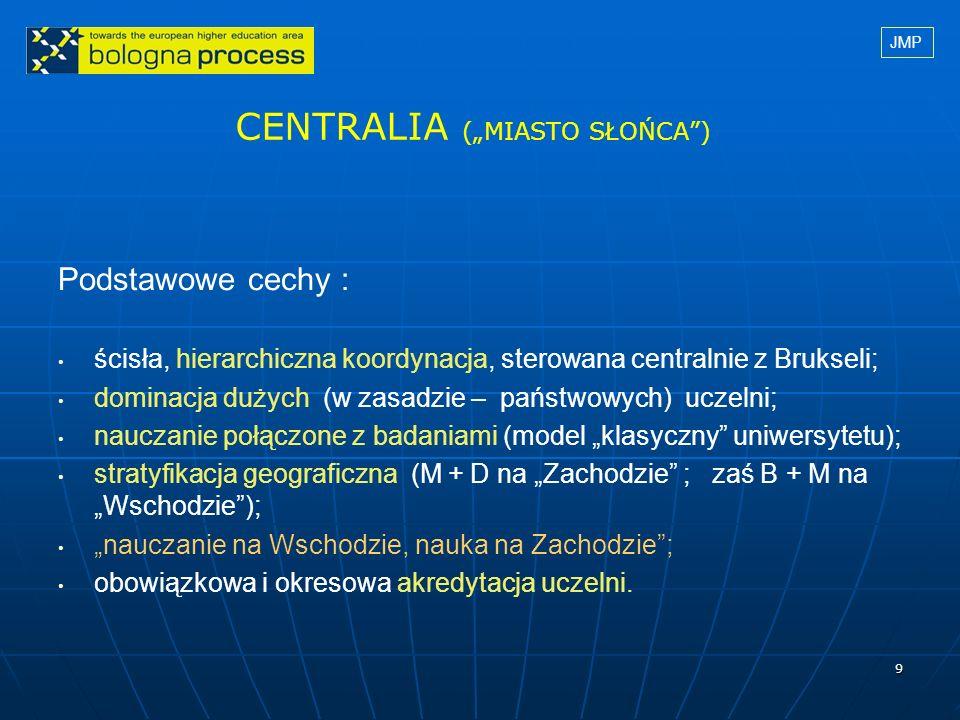 9 CENTRALIA (MIASTO SŁOŃCA) Podstawowe cechy : ścisła, hierarchiczna koordynacja, sterowana centralnie z Brukseli; dominacja dużych (w zasadzie – pańs