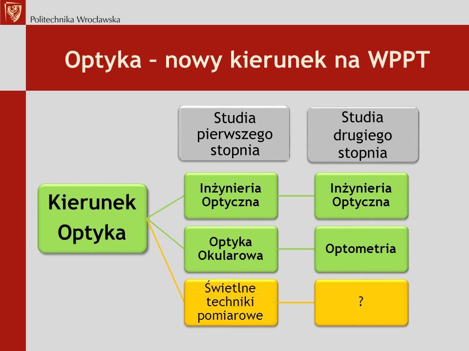 Optyka – nowy kierunek na WPPT Kierunek Optyka Inżynieria Optyczna Optyka Okularowa Optometria Świetlne techniki pomiarowe .