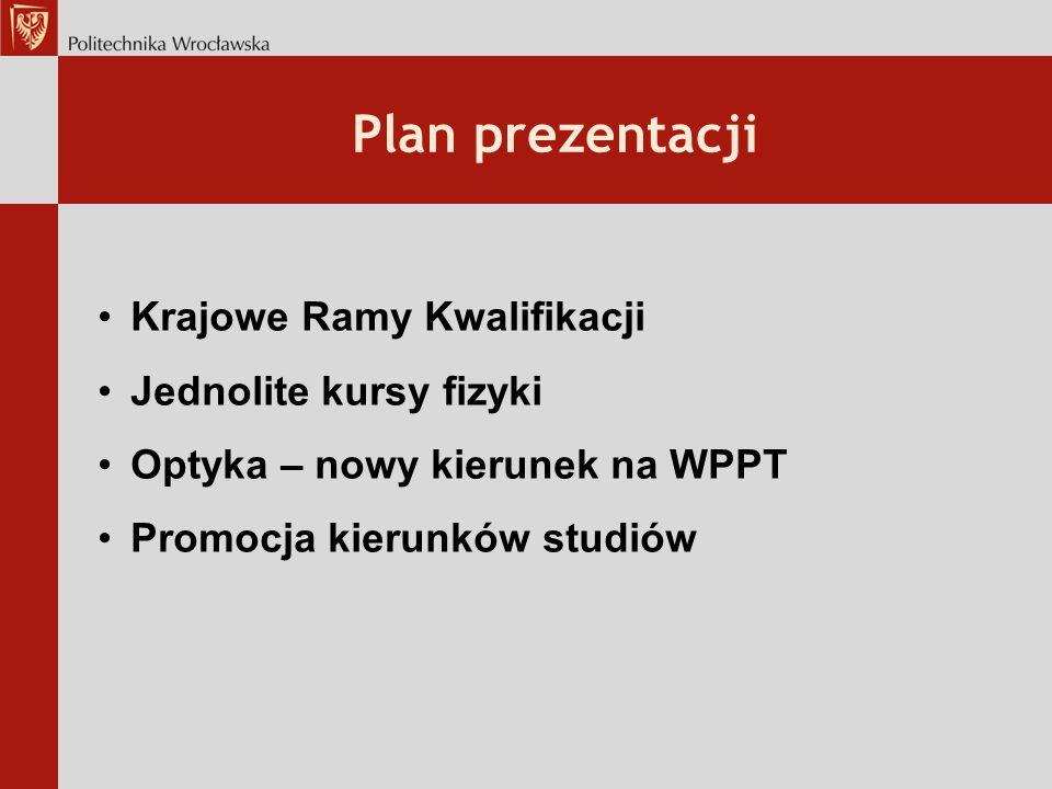 Plan prezentacji Krajowe Ramy Kwalifikacji Jednolite kursy fizyki Optyka – nowy kierunek na WPPT Promocja kierunków studiów