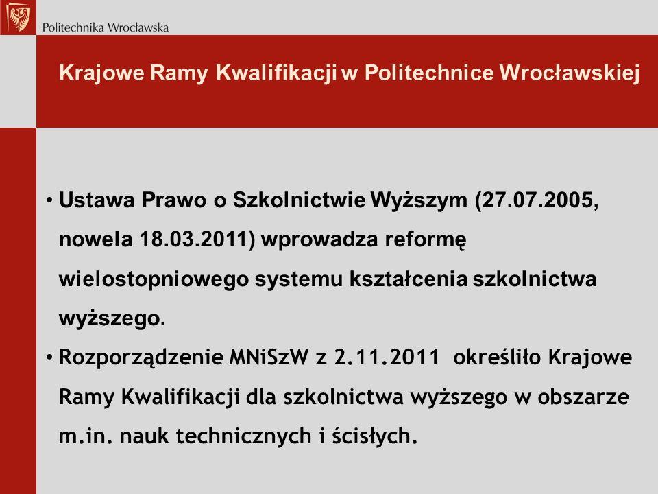 Krajowe Ramy Kwalifikacji w Politechnice Wrocławskiej Ustawa Prawo o Szkolnictwie Wyższym (27.07.2005, nowela 18.03.2011) wprowadza reformę wielostopniowego systemu kształcenia szkolnictwa wyższego.